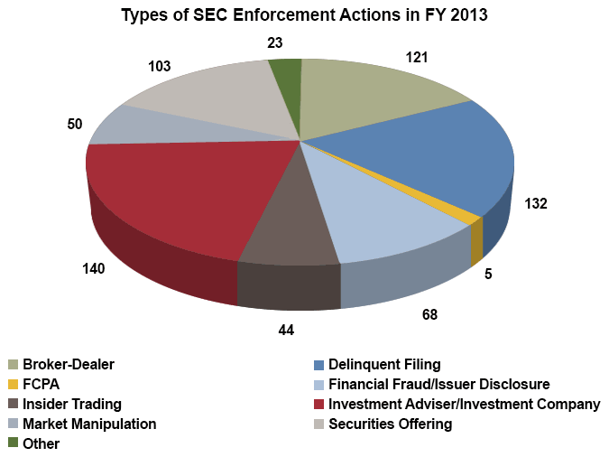 sec-enforcement-actions-2014